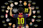 Messi lại lập kỷ lục thế giới