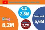 Mạng xã hội: Mảnh ghép những mảng đời