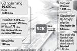 Nắm giữ hàng chục nghìn tỷ nhưng SCIC hoạt động thiếu chuyên nghiệp