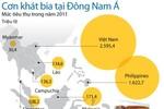 Thị trường bia Việt lớn nhưng không dễ cho đại gia AB InBev