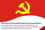 Dấu mốc trọng đại 88 năm Đảng Cộng sản Việt Nam