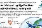 Hội nghị Thượng đỉnh Kinh doanh Việt Nam 2018