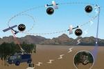 2 công nghệ giúp UAV trở nên nguy hiểm