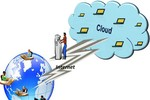 """Hải quân Mỹ muốn sử dụng công nghệ """"đám mây"""" cho tác chiến tầm xa"""