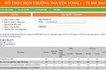 Tra cứu biết thứ hạng các trường từ một địa chỉ duy nhất