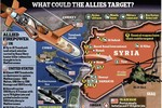 Tương quan sức mạnh quân sự giữa liên minh Mỹ, Anh, Pháp và Syria