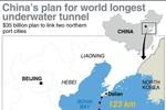 Trung Quốc xây đường hầm dưới nước dài nhất thế giới