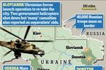 Báo Anh: Nga-Ukraine tiến gần đến chiến tranh