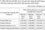 Trường phổ thông nào ở Hà Nội là chất lượng cao, có học phí riêng?