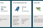 Việt Nam tụt 3 hạng tiếng Anh trên bảng xếp hạng toàn cầu