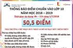 Điểm chuẩn lớp 10 trường Tạ Quang Bửu nhảy vọt sau 1 đêm, Sở Giáo dục chỉ đạo
