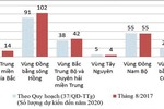 Việt Nam đặt ra chủ trương quy hoạch mạng lưới trường đại học từ những năm 90