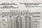 Một quy định kỳ lạ của Trường Đại học Sư phạm Thái Nguyên