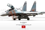 Danh sách vũ khí xuất khẩu tốt nhất của Nga: có loại hơn cả Su-30