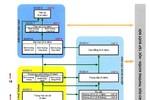 Điểm mới tại đề án cơ cấu hệ thống giáo dục quốc dân của Bộ GD&ĐT gửi Chính phủ