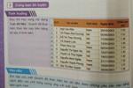 """Bộ sách Tin học cấp trung học cơ sở """"dùng một lần"""" vừa đắt vừa lãng phí"""