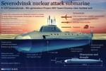 Nga đóng mới 7 tàu ngầm hạt nhân đa nhiệm lớp Yasen