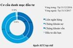 VietinBank tăng trưởng tốt nhất so với cùng kỳ 3 năm trở lại đây