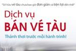 Với VietinBank, mua vé tàu chưa bao giờ tiện lợi đến thế!