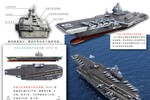 Trung Quốc sẽ có 4 tàu sân bay vào năm 2020, sẽ triển khai ở Biển Đông