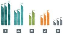 Học sinh sử dụng kênh truyền thông và mạng xã hội để tìm trường như thế nào?