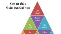 Ngày mai, tại Hà Nội diễn ra hội thảo Tự chủ đại học