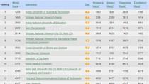 Đại học Bách khoa Hà Nội tiếp tục đứng đầu trong bảng xếp hạng Webometrics