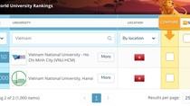 Việt Nam có 2 trường trong top 1000 đại học thế giới