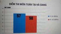 Nếu có gian lận thi quốc gia ở Hà Giang, cao nhất là xử lý bằng hình sự