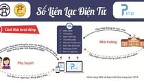 """Phụ huynh lưu ý, Hà Nội đã triển khai """"Sổ liên lạc điện tử"""" miễn phí"""