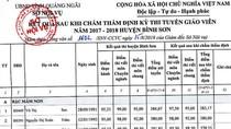 Thắt ruột, bất an vì kết quả thi tuyển giáo viên ở Quảng Ngãi thay đổi