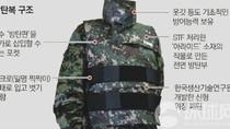 Hàn Quốc chế tạo thành công áo chống đạn cực nhẹ