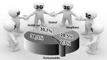 """Cần điều tra có hay không nhà mạng """"bắt tay"""" tăng cước 3G?"""
