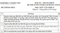 Đáp án đề thi tuyển sinh ĐH, CĐ năm 2011 (Môn Ngữ văn)