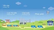 Vinamilk có hệ thống trang trại đạt chuẩn Global G.A.P lớn nhất Châu Á