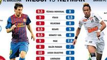 Messi và Neymar: Ai là 'đỉnh' nhất thế giới?