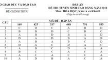 Đáp án thi Cao đẳng môn Hóa khối A, B của Bộ Giáo dục