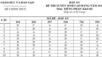 Đáp án Cao đẳng tiếng Trung, Pháp, Nga khối D của Bộ Giáo dục