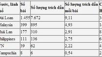 Xếp hạng nghiên cứu giáo dục: Việt Nam tiếp tục tụt hạng