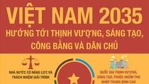 Việt Nam 2035 – Giáo dục và nhân lực tri thức