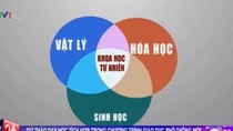 Thư gửi Giáo sư Nguyễn Minh Thuyết