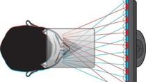 Hệ thống mới giúp xem 3D không sử dụng kính dễ dàng hơn