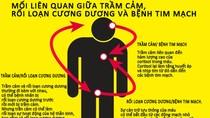 Stress gây rối loạn cương dương và bệnh tim mạch