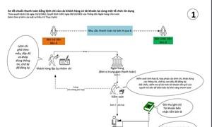 """Không có """"sơ đồ dòng tiền"""", chỉ có sơ đồ quá trình phạm tội của Phạm Công Danh"""