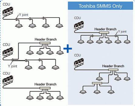"""Điều hòa Toshiba có được """"ưu ái"""" ở Dự án 147 Lý Chính Thắng?"""