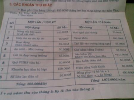 Phiếu báo thu tiền của con chị Minh