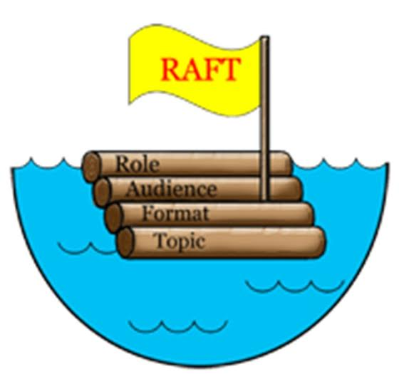 raft writing strategy From these roles and perspectives, raft writing has been used to explain processes, describe a point of view, envision a potential job or assignment, or solve a problem (brozo & simpson, 2007) it is the kind of writing that, when crafted appropriately, should be creative and informative.